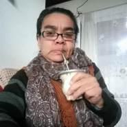 milkaj5's profile photo