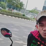 uwokzo's profile photo