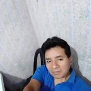 pablos879's profile photo