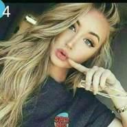roser5138's profile photo