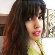 shivani_arora0011's profile photo