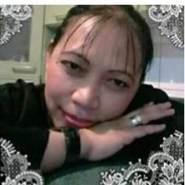 rosalinaa19's profile photo