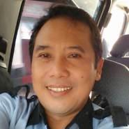 Poejes's profile photo