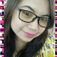 hayatig21's profile photo