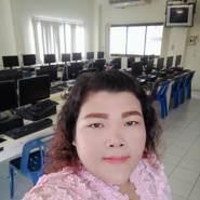 jurairatt15's profile photo