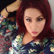 erikac225's profile photo