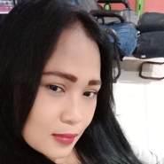 fitrihadayani's profile photo