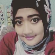 dika_ndutz's profile photo