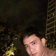 tanidsak1414's profile photo