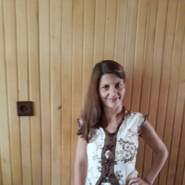 bodzinka19845's profile photo