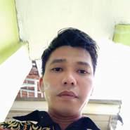 deniss577's profile photo