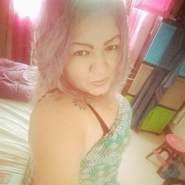 sunym328's profile photo