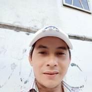 gangh1049's profile photo