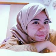 cucurohaeni's profile photo
