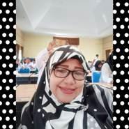 ummul759's profile photo