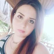 desilanikoleta20's profile photo