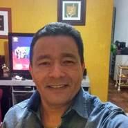 nildinhob1's profile photo