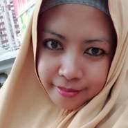 aniethozzrindhuwanie's profile photo