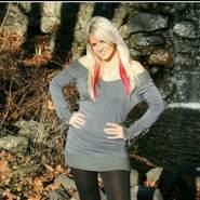 ddaudet9's profile photo