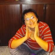 annab265's profile photo
