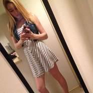 betbest207060's profile photo