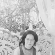 thoa823's profile photo