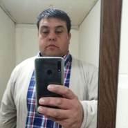 cristianf668's profile photo