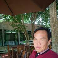 user_dgpu051's profile photo