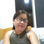rainah2's profile photo