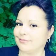 lical793's profile photo
