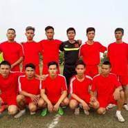 phongn248's profile photo