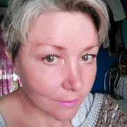 maskalcukelena942's profile photo