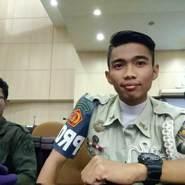 user_bira2859's profile photo