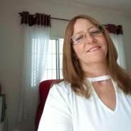 dinauraa's profile photo