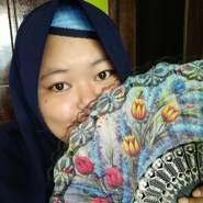 aryantil's profile photo