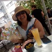 aluda1801's profile photo