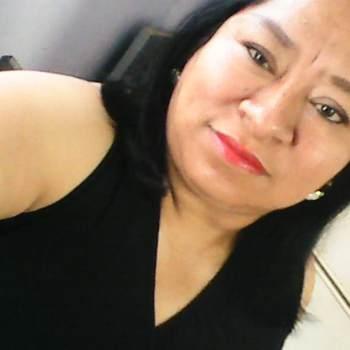 anae506_Antioquia_Solteiro(a)_Feminino