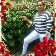 ronam058's profile photo