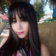 Melanny39's profile photo