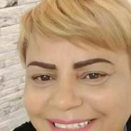 mariad3145's profile photo