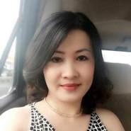 laybi062's profile photo