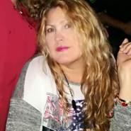doredelenapatin1's profile photo