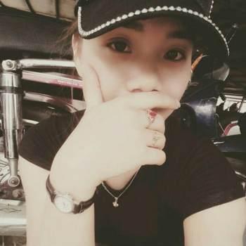 nguyenhongnhung7_Phu Tho_Célibataire_Femme