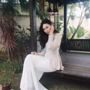 khaisaraherlina's profile photo