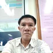 surapholp9's profile photo