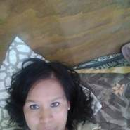 fabiolar55's profile photo