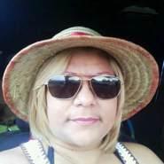 nelibethramirez04's profile photo