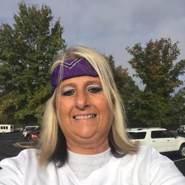 momma121's profile photo