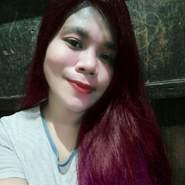 Lourieosia's profile photo