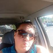 Babyyucateca's profile photo